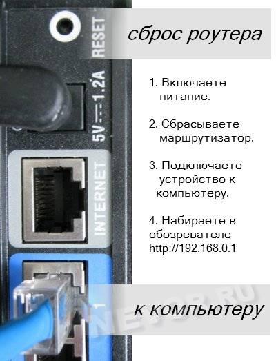 сброс роутера DIR-300