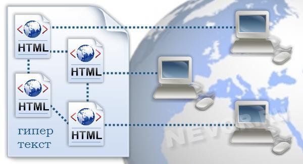 HTML -это гиппертекст